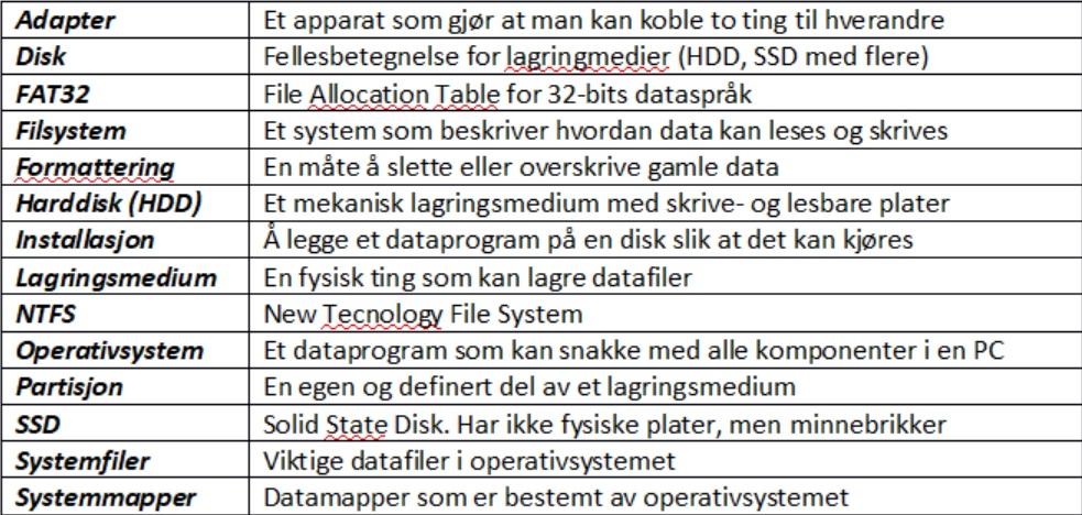 Hvordan formatere harddisk windows 10